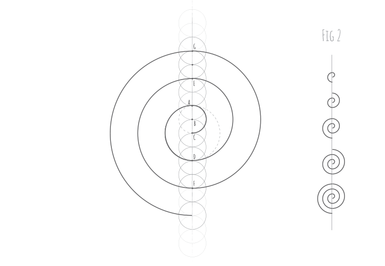 Intuitive Geometry Spirals Fig 2