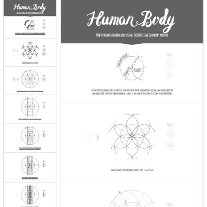 Ebook - How to draw a human body using simple geometry