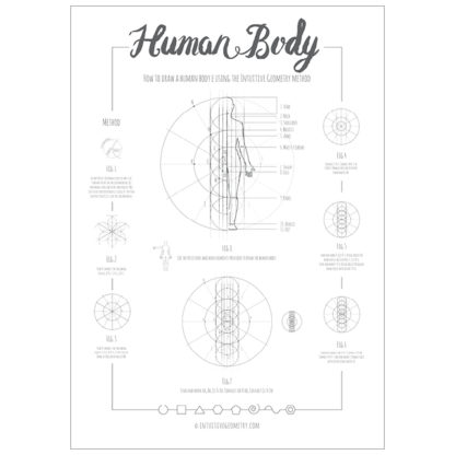 Poster - How to draw a human body using simple geometry