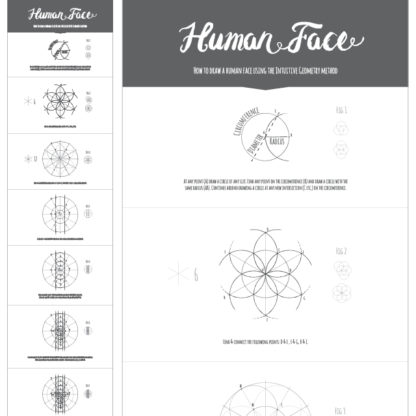 How to draw a human face Ebook product image