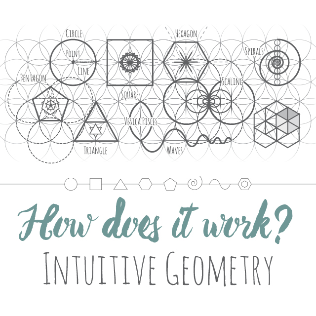 How does Intuitive Geometry Work