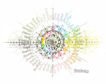 Nathalie Strassburg Intuitive Geometry Annual Calendar 12 Hour Clock 12 Months 48 Emotion Themes