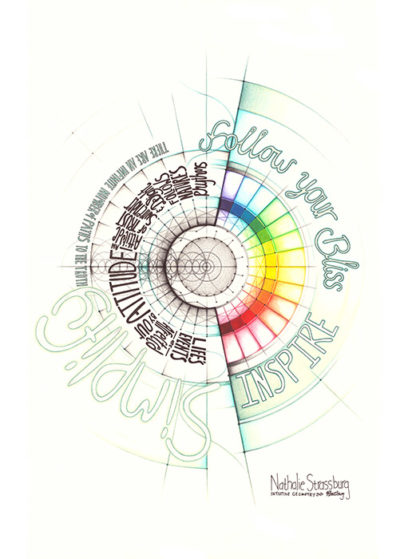 Nathalie Strassburg Intuitive Geometry Inspirational artwork - 'Follow your Bliss'; 'There are an infinite number of paths to the truth'; 'Inspire'; 'Simplify'; 'Life's Events are affected by our attitude - an attitude of trust, surrender and delight follows nature's rhythms'