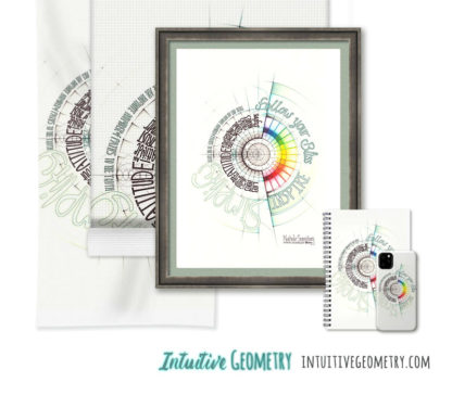 Nathalie Strassburg Intuitive Geometry Inspirational artwork - Follow your Bliss Art prints and products
