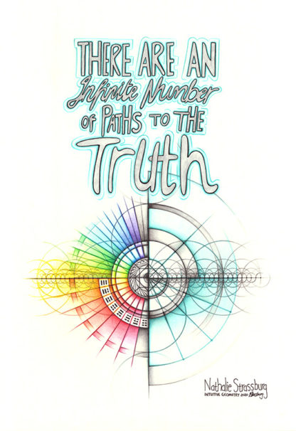 Nathalie Strassburg Intuitive Geometry Inspirational - There are an Infinite Number of Paths to the Truth